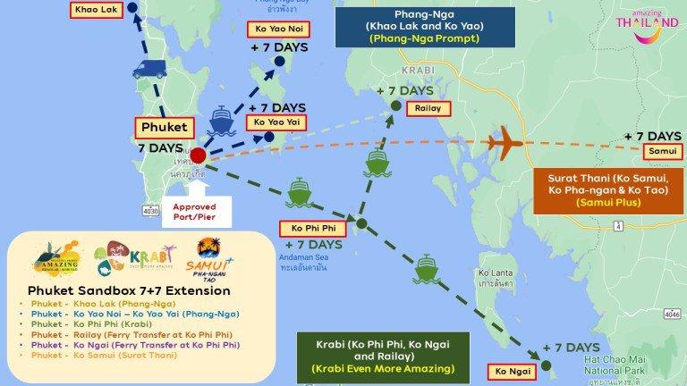 Phuket Sandbox 7+7 Extension